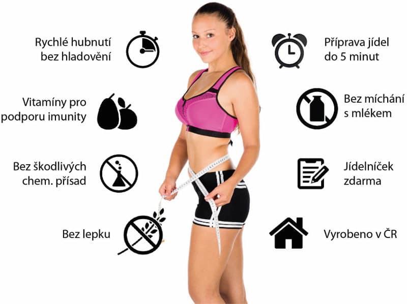 Výhody KetoMIX diety